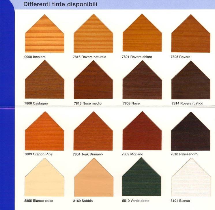 ... vernici per legno - La Pittura - Quali sono le migliori vernici per