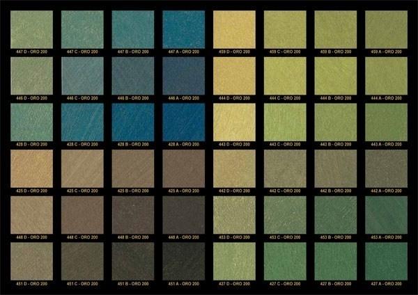 Pitture per interni la pittura caratteristiche delle - Tecnica di pittura per pareti interne ...