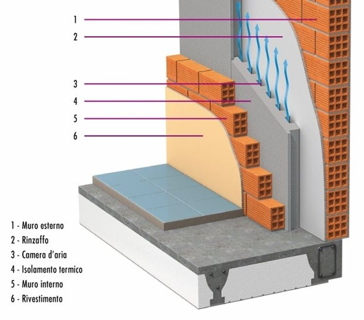 Isolamento termico pareti dall interno installazione climatizzatore - Coibentazione parete interna ...