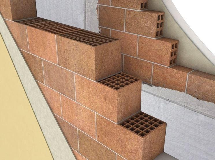Isolamento termico pareti   le pareti   come ottenere l'isolamento ...