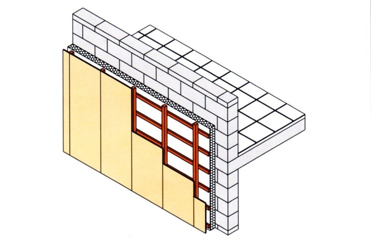 struttura parete ventilata